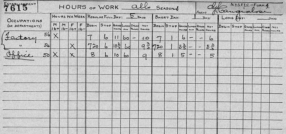 The Factory Investigating Commission's Hours of Work data card for the Geo. P. Ide & Co.'s shirt and collar factory in Troy, New York c. 1914