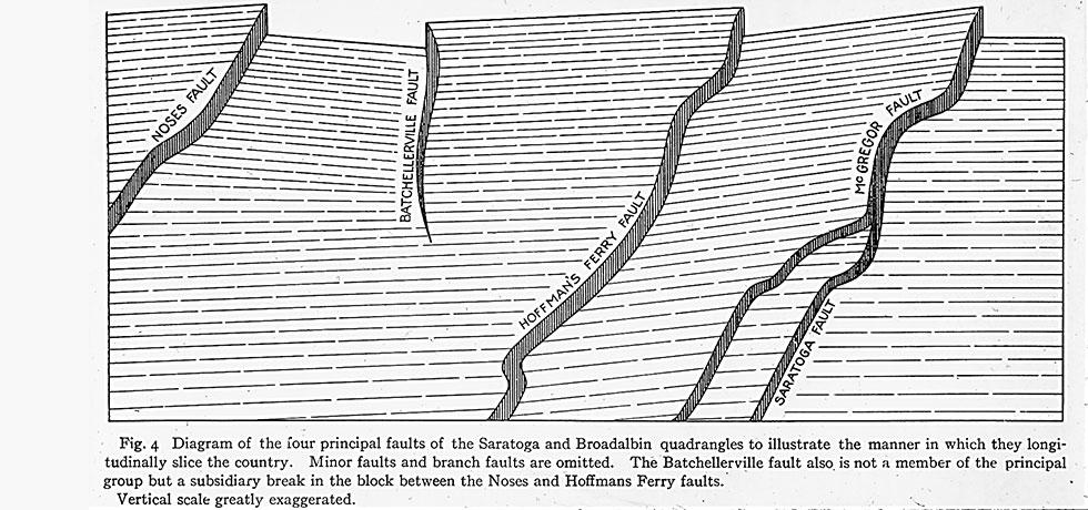 Image. Diagram of the four principal tectonic faults of the Saratoga and Broadalbin sheets in Fulton and Saratoga counties.