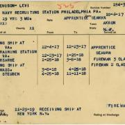 World War I military service abstract for Levi Jemison, Navy service number 154 38 62